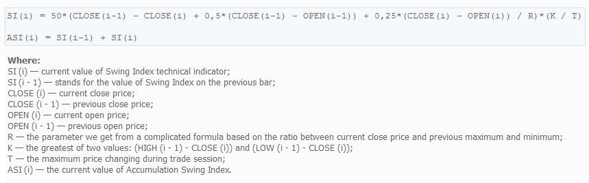 Accumulative swing index forex