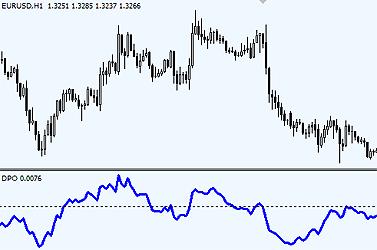 Valuuttakurssit forex